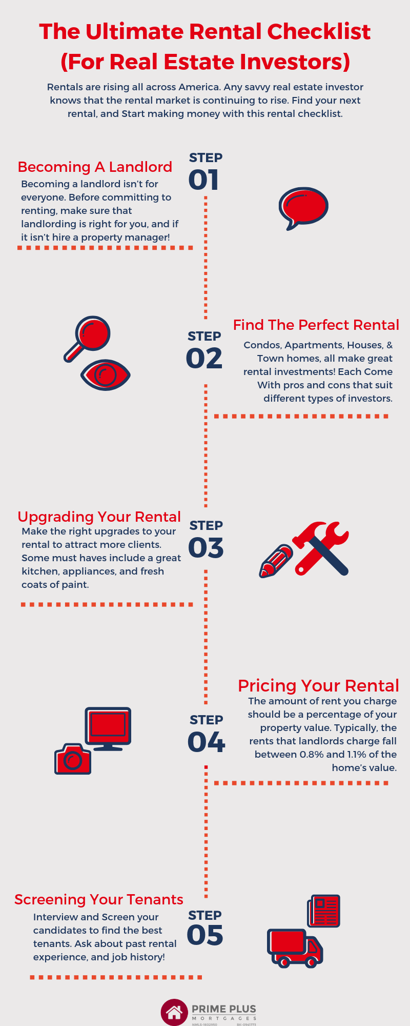 The Ultimate Rental Checklist (How To Make Money Renting