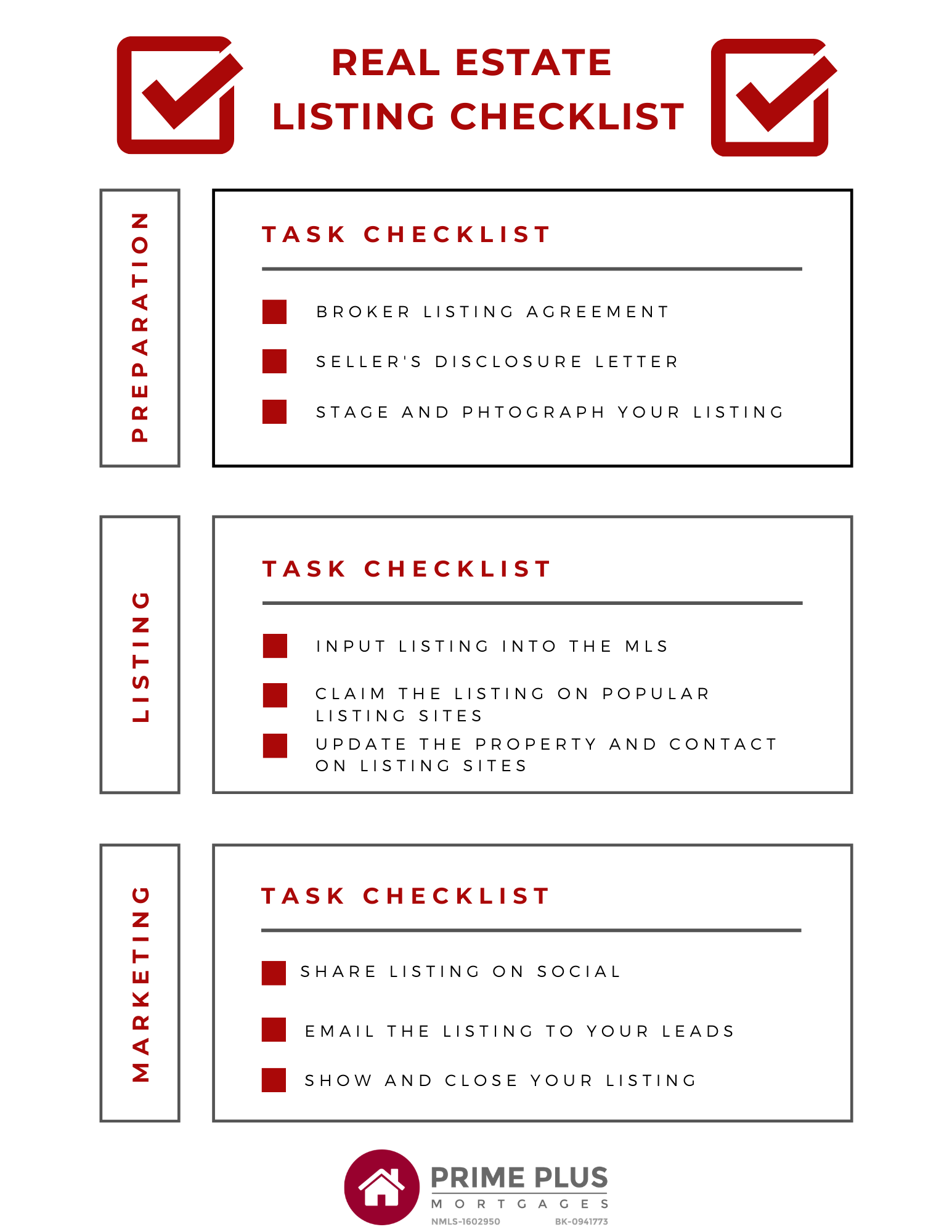 real estate listing checklist
