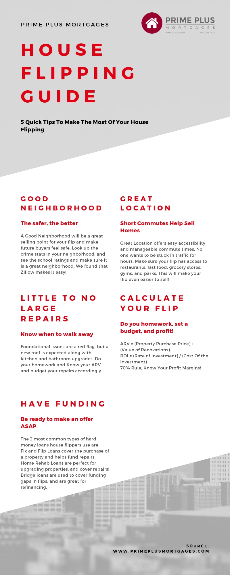Infographic for house flipping tips
