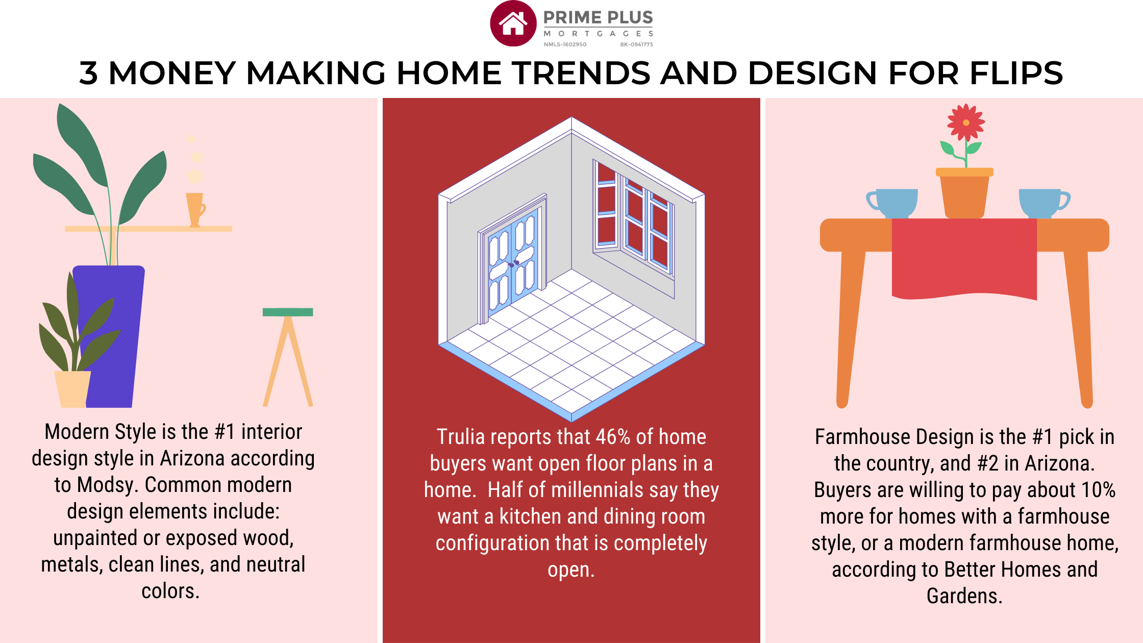 home trends and design infographic